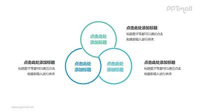 3个彩色圆形组成的花瓣图案循环关系逻辑图PPT模板