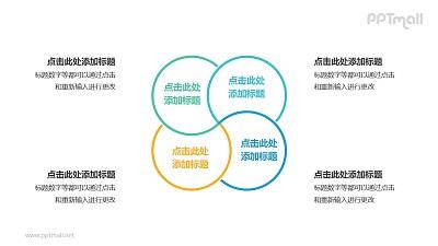 4个彩色圆形组成的花瓣图案循环关系逻辑图PPT模板