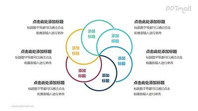 6个彩色圆形组成的花瓣图案循环关系逻辑图PPT模板