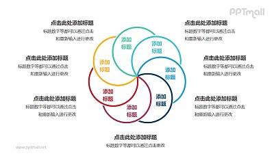 7个彩色圆形组成的花瓣图案循环关系逻辑图PPT模板