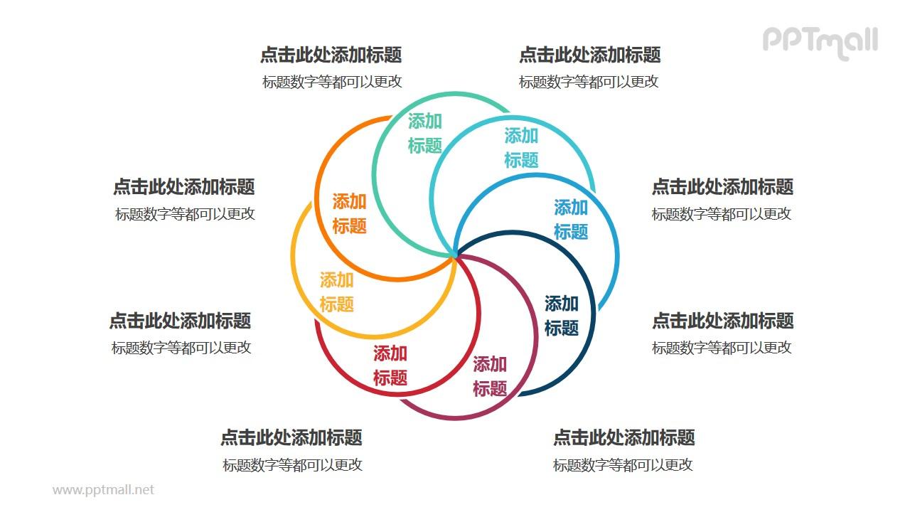 8个彩色圆形组成的花瓣图案循环关系逻辑图PPT模板