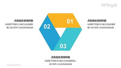 彩色折纸组成的三角形循环关系逻辑图PPT模板