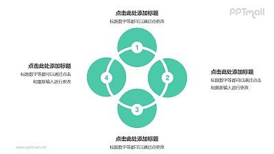 4个围成一圈的绿色圆形并列关系逻辑图PPT模板