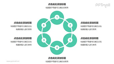6个围成一圈的绿色圆形并列关系逻辑图PPT模板
