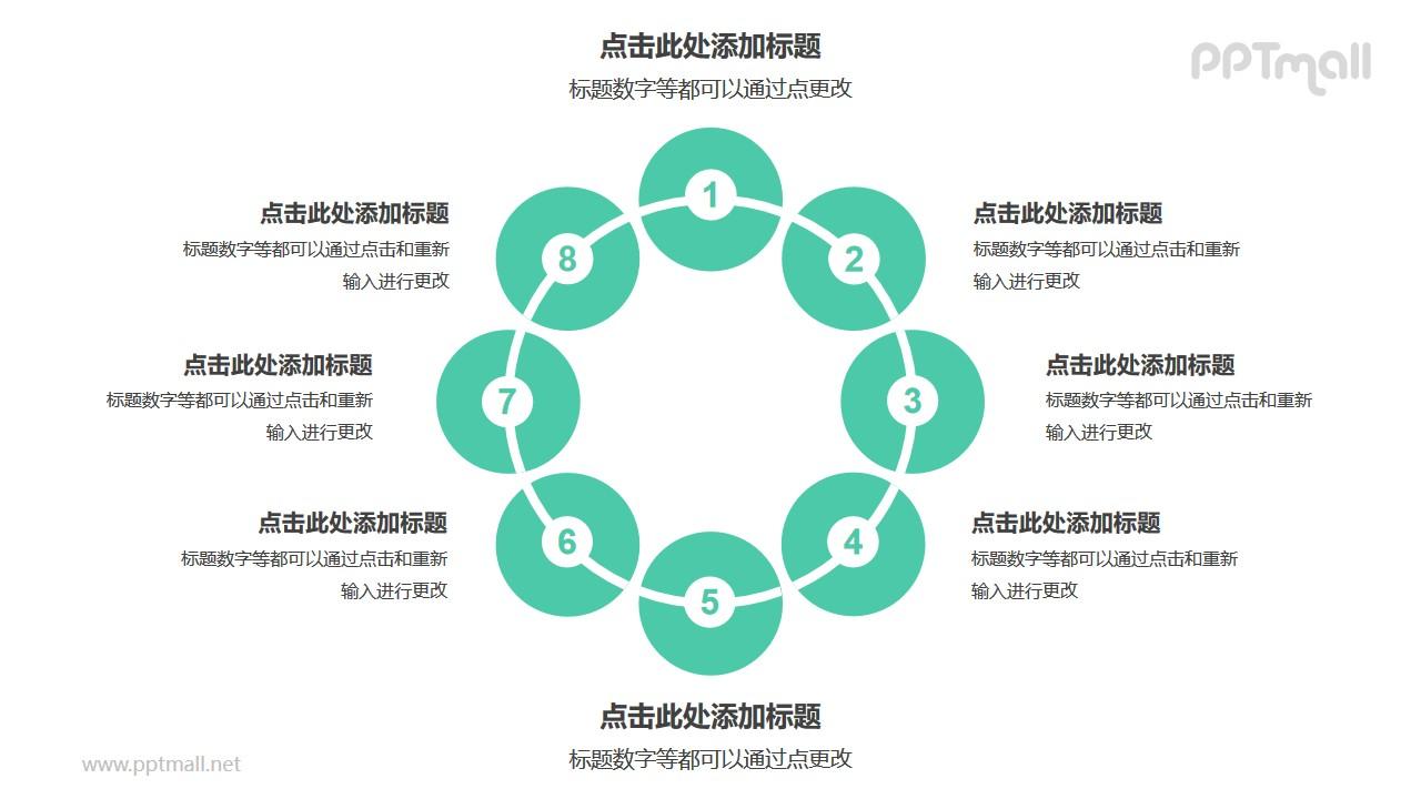 8个围成一圈的绿色圆形并列关系逻辑图PPT模板