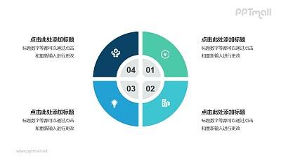 蓝绿色4部分饼图并列关系逻辑图PPT模板