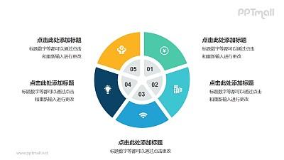 5部分同心圆形状的饼图并列关系逻辑图PPT模板