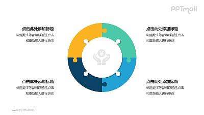 4个彩色拼图组成的同心圆循环关系逻辑图PPT模板