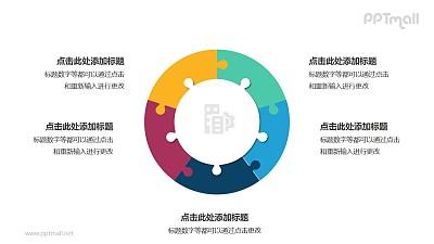 5个彩色拼图组成的同心圆循环关系逻辑图PPT模板