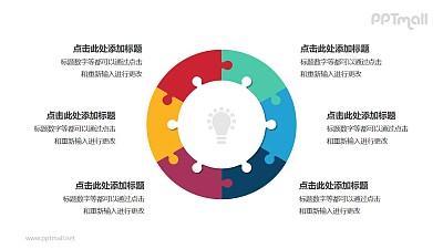 6个彩色拼图组成的同心圆循环关系逻辑图PPT模板