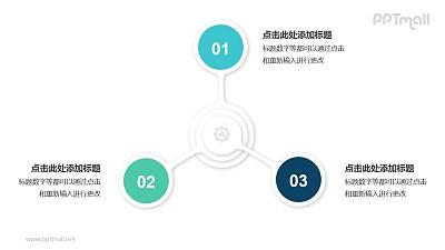 3个圆形图总分关系并列关系逻辑图PPT模板