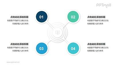 4个圆形图总分关系并列关系逻辑图PPT模板