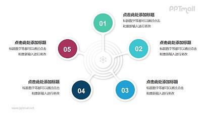 5个圆形图总分关系并列关系逻辑图PPT模板