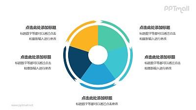 5部分饼图外的箭头循环关系逻辑图PPT模板