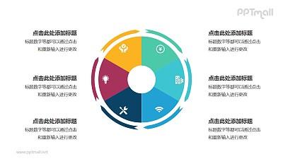 6部分饼图外的箭头循环关系逻辑图PPT模板