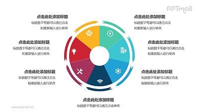7部分饼图外的箭头循环关系逻辑图PPT模板