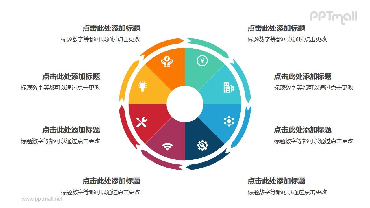 8部分饼图外的箭头循环关系逻辑图PPT模板