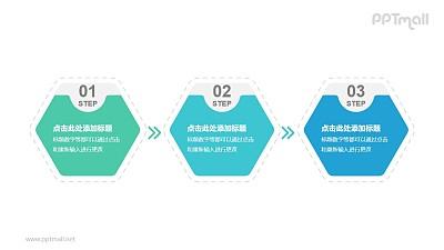3个蓝绿色立体质感六边形卡片递进关系PPT模板