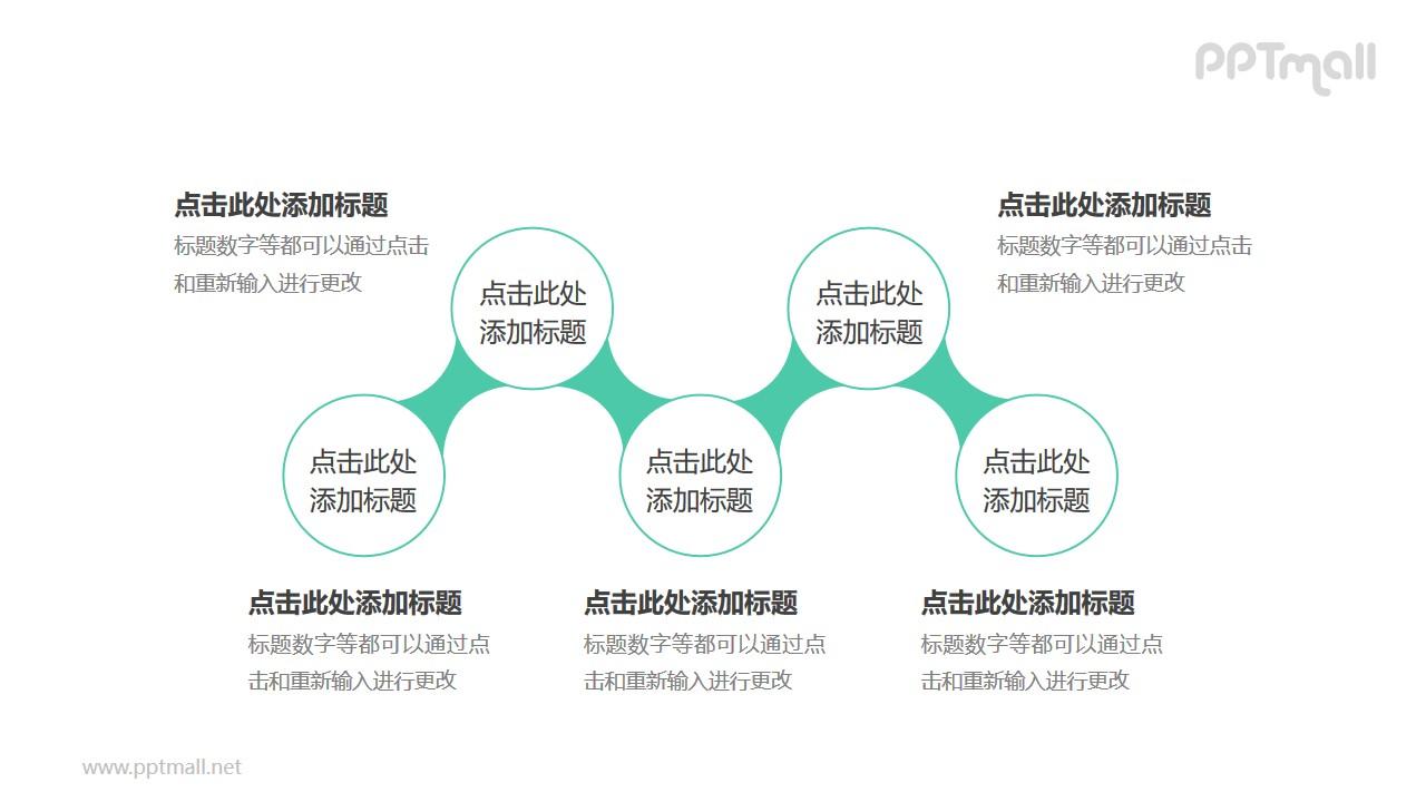 5个依次连接的圆形并列关系逻辑图PPT模板