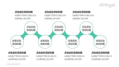 7个依次连接的圆形并列关系逻辑图PPT模板