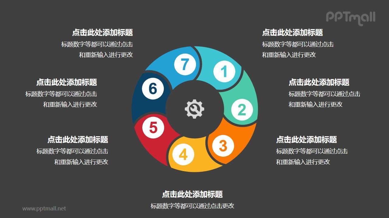 7个带序号的拼图组成的空心圆循环关系逻辑图PPT模板