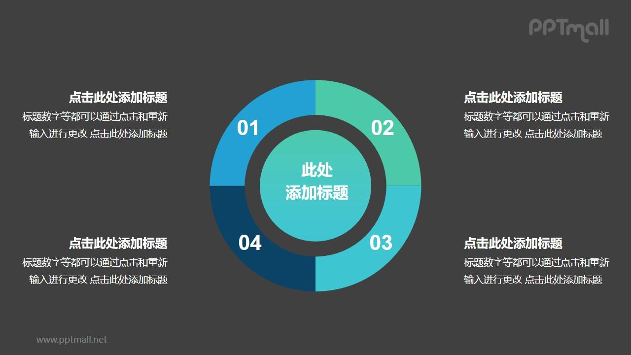4部分空心圆形状的饼图并列关系逻辑图PPT模板