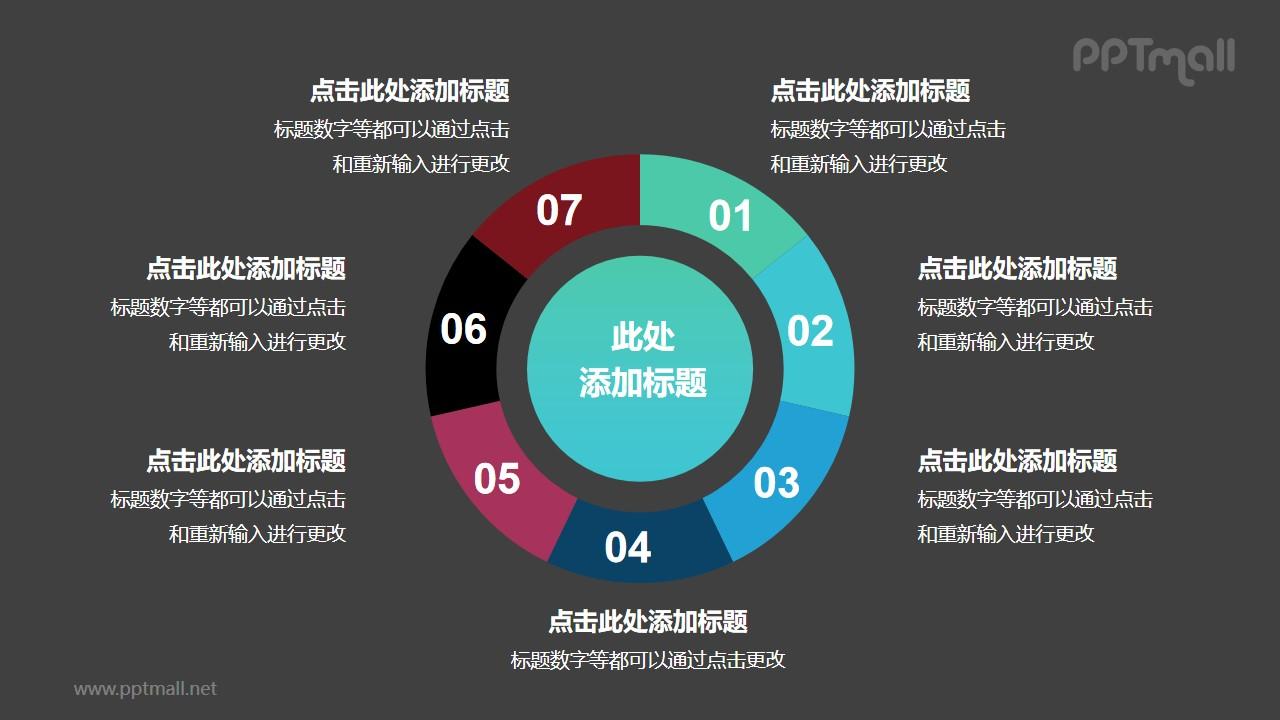 7部分空心圆形状的饼图并列关系逻辑图PPT模板