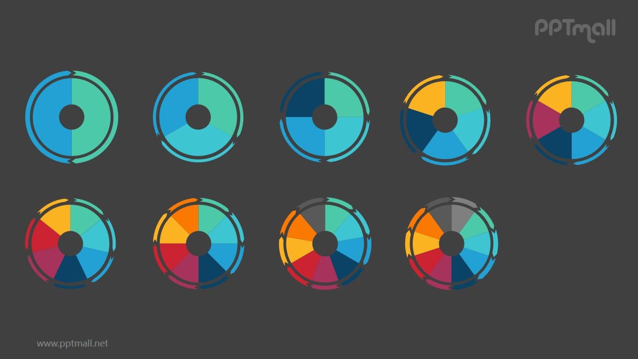 9个并列的环状饼图循环关系逻辑图PPT模板
