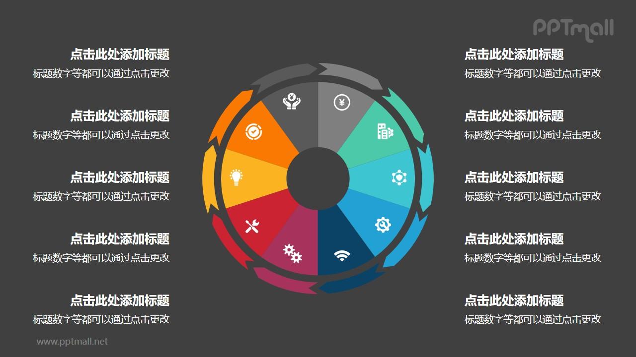 10部分饼图外的箭头循环关系逻辑图PPT模板