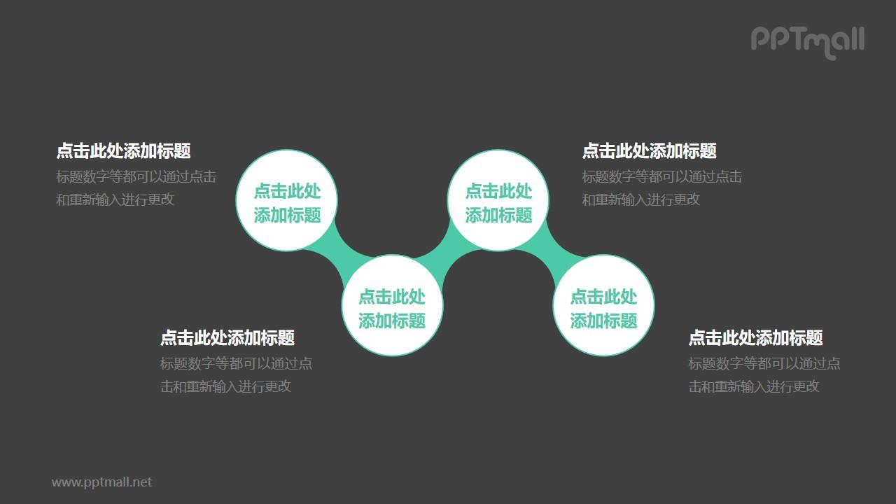 4个依次连接的圆形并列关系逻辑图PPT模板