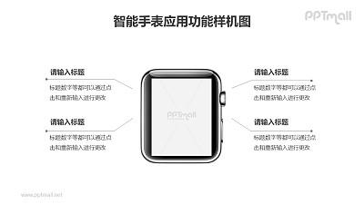 苹果手表iwatch设备介绍/线条分析PPT样机素材下载
