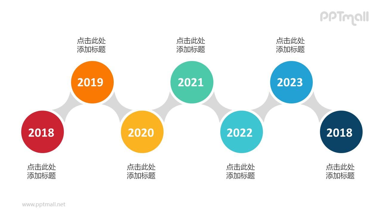 7个依次连接的彩色圆形时间轴递进关系PPT模板