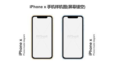 2台iPhone x带文字说明的样机PPT素材模板下载