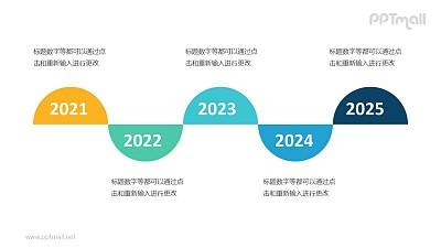 5个蓝绿色半圆形组成的时间轴递进关系PPT模板