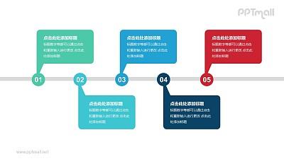 5个带序号的彩色气泡框递进关系PPT模板