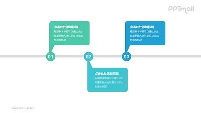 3个带序号的彩色气泡框递进关系PPT模板