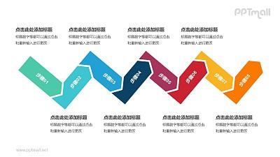 8个依次连接的彩色箭头递进关系PPT模板