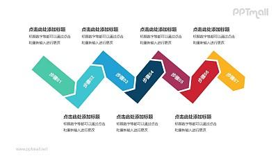 7个依次连接的彩色箭头递进关系PPT模板