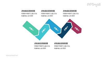 5个依次连接的彩色箭头递进关系PPT模板