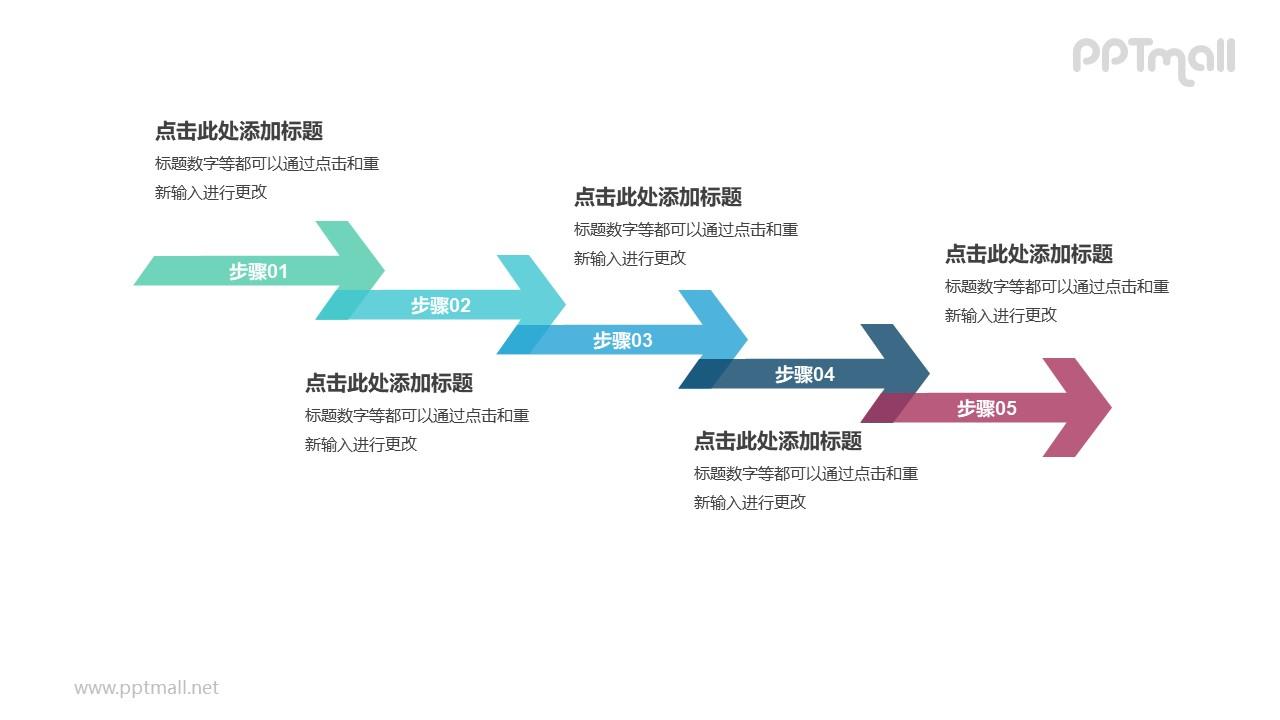 5个依次连接的半透明彩色箭头递进关系PPT模板