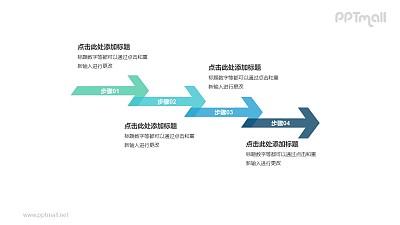 4个依次连接的半透明彩色箭头递进关系PPT模板