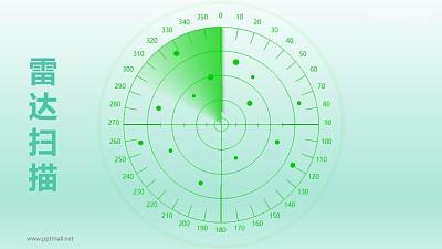 雷达扫描PPT动画模板素材下载