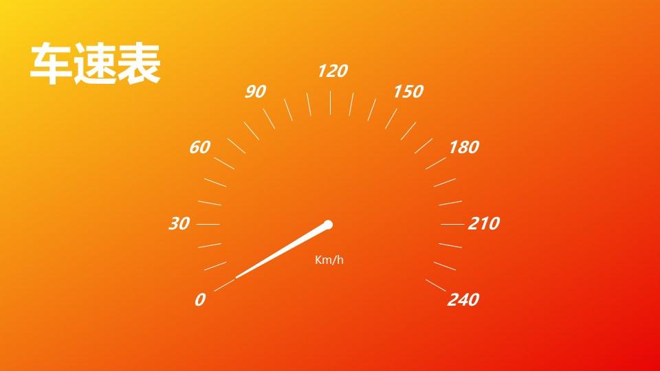 橙色背景汽车车速表PPT动画模板素材下载