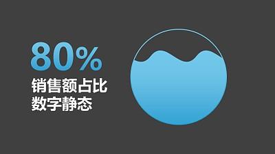 销售额占比水进入圆球表示百分比PPT动画模板素材下载