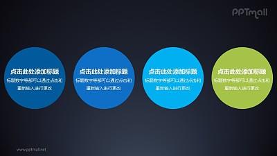 四个圆形的彩色文本框按照顺序依次进入PPT动画模板素材下载