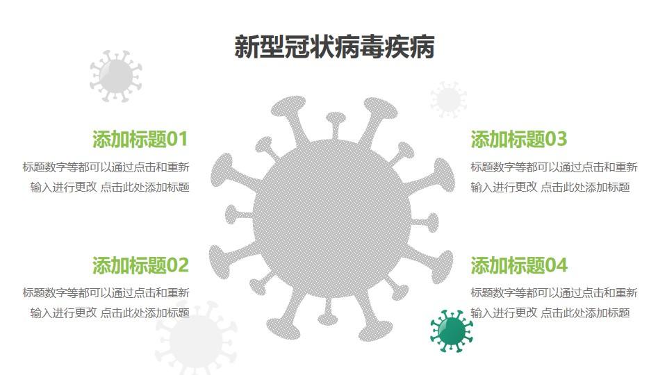 COVID-19新型冠状病毒分析介绍PPT图示素材下载
