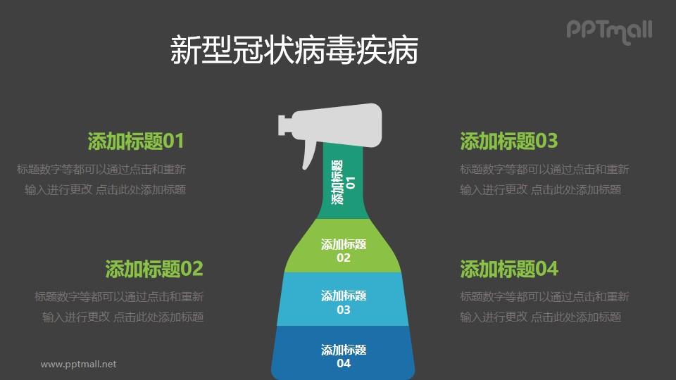 矢量消毒液洗手液COVID-19新型冠状病毒PPT图示素材下载