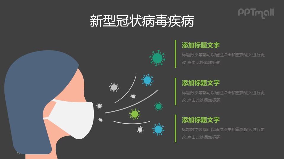戴口罩防COVID-19新型冠状病毒PPT图示素材下载