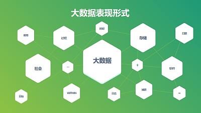 大数据多点发散六边形矩阵布局PPT图示下载