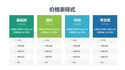标准四部分PPT套餐价格表素材模板下载